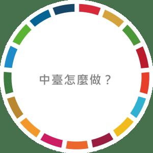 中臺科大SDGs怎麼做