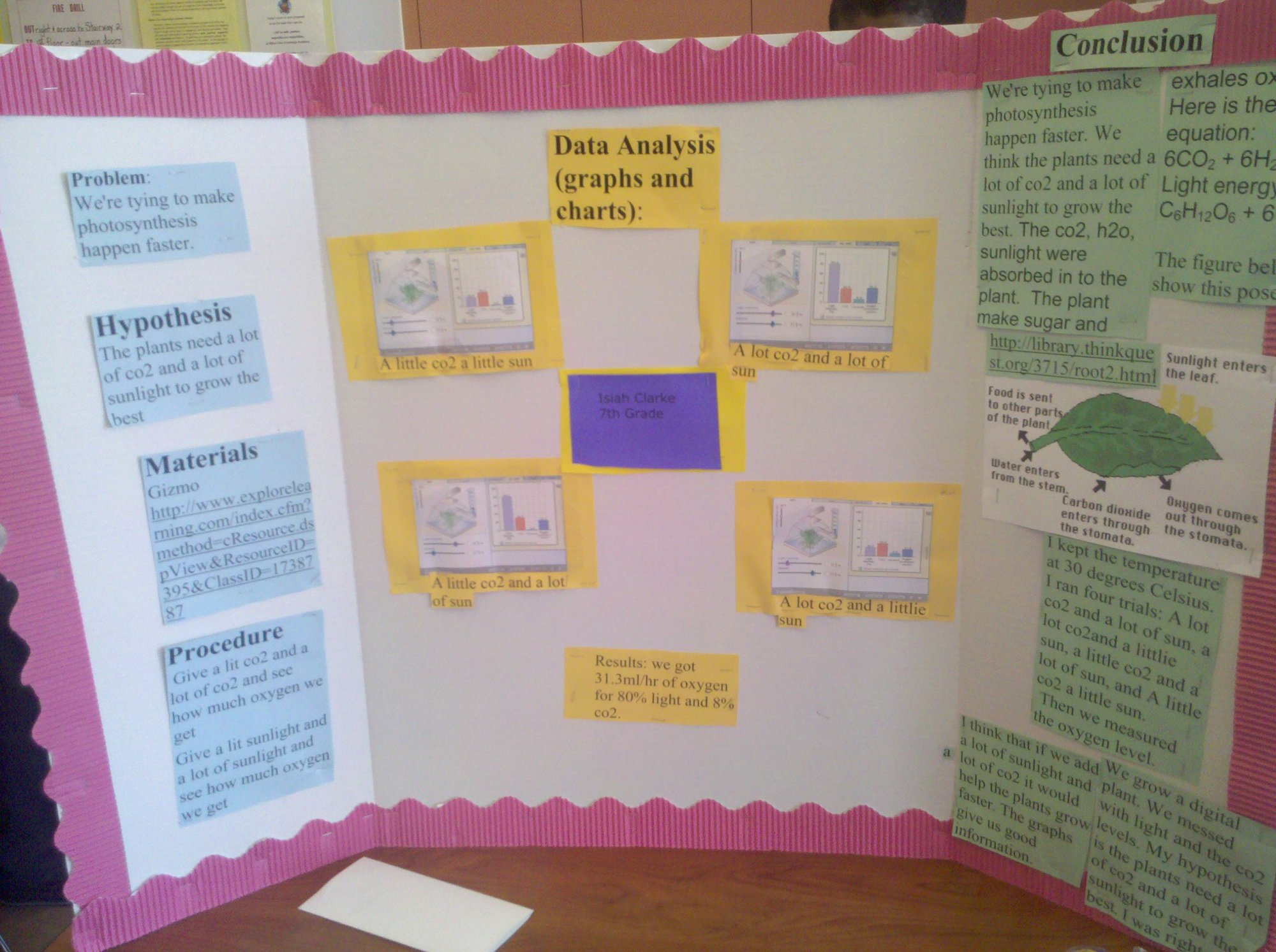 hight resolution of Science Fair Project   CTSPEDMATHDUDE
