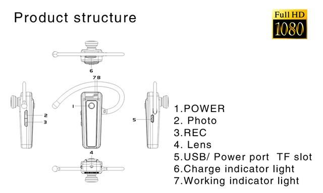 Bluetooth Camera 3