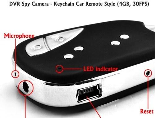 DVR spy camera