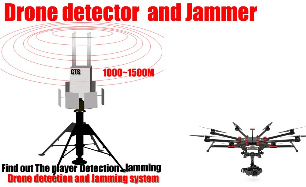 drone detector and jammer