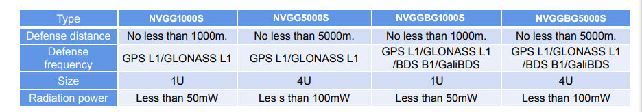 NVGG5000S
