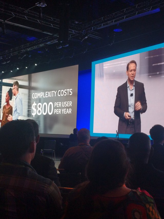 IT Complexity costs $800/user year
