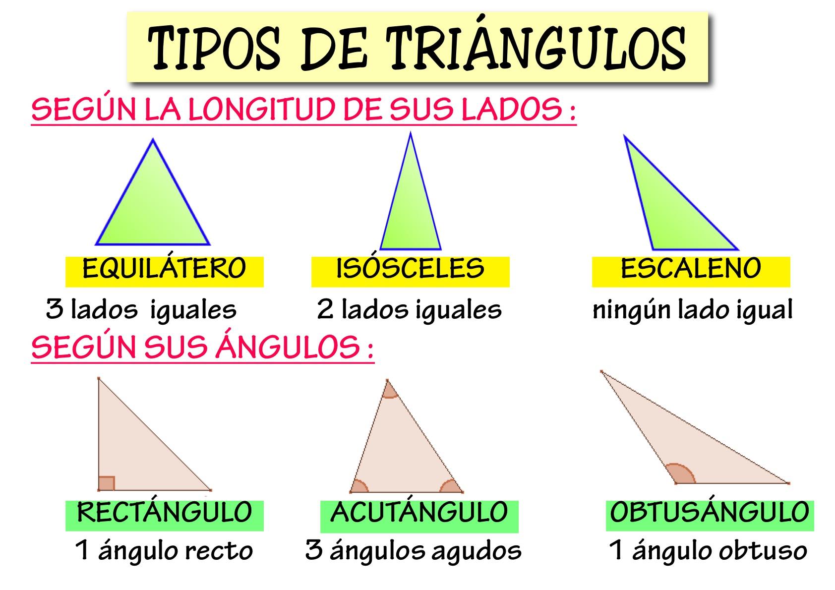 Resultado de imagen para CLASIFICACIÓN DE TRIANGULOS