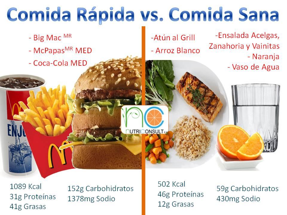 Cuadros comparativos e informacin sobre comida sana y