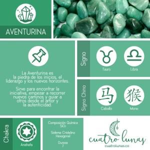 Infografia Aventurina
