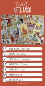 Infografia After Tarot