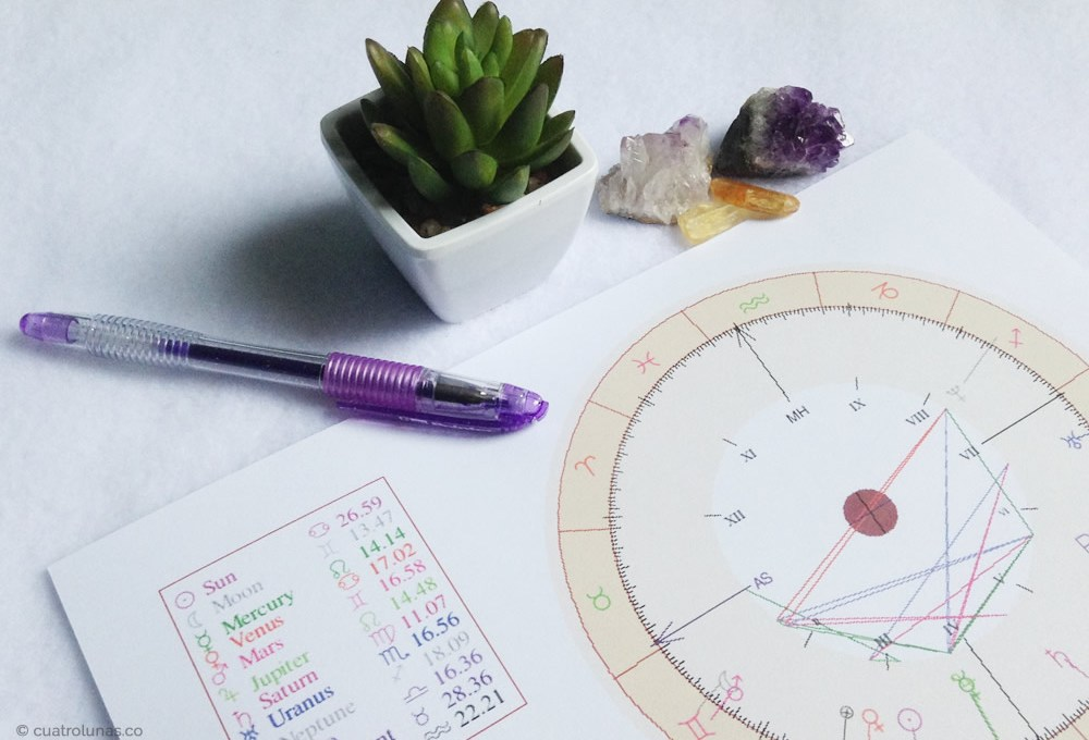 Los decanatos en astrología – Parte I