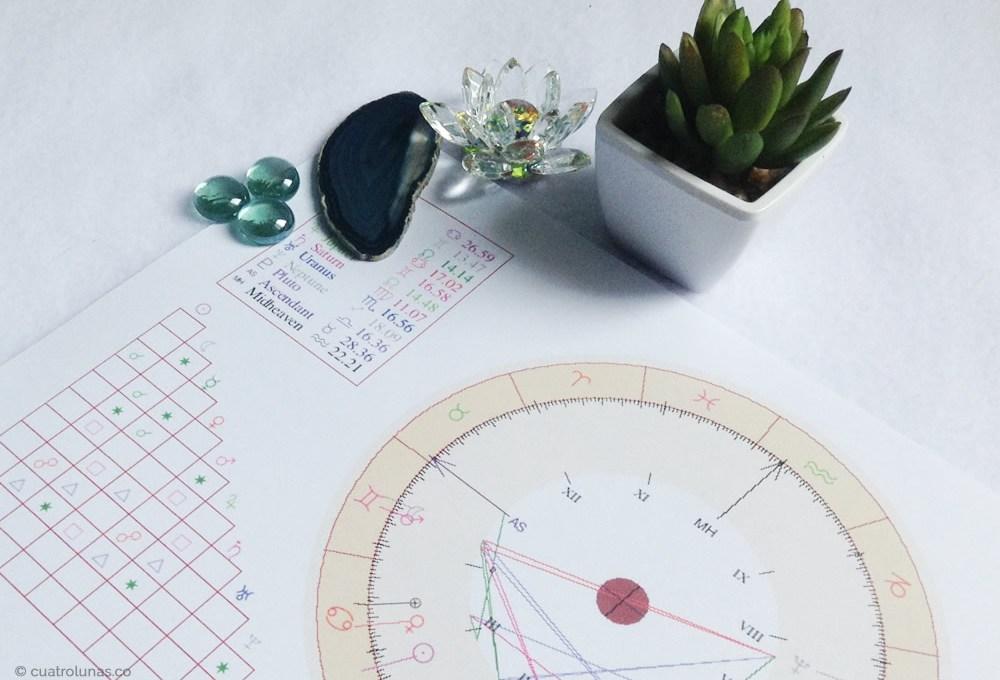 Los decanatos en astrología – Parte II