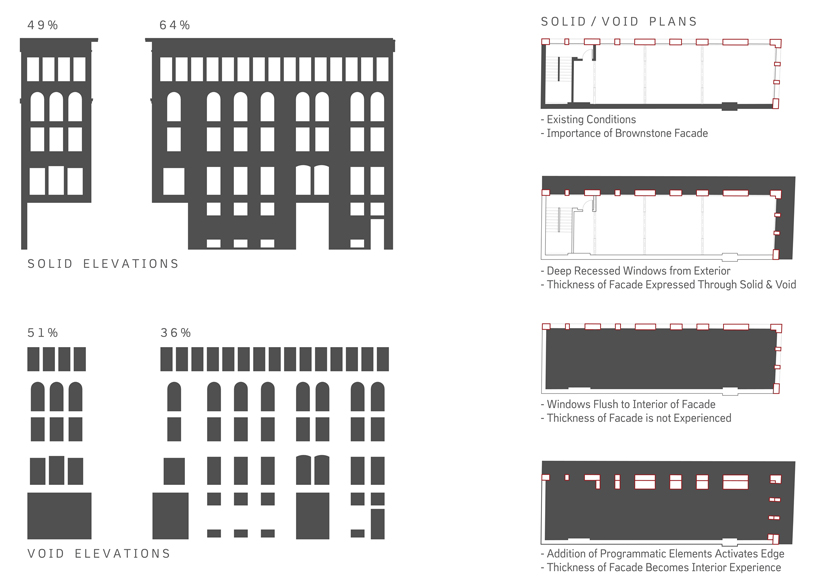 ARCHITECTURAL DIAGRAMMING: OUR PROCESS TO CONCEPT