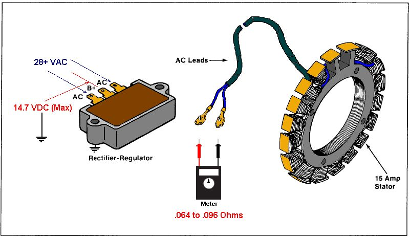 Lawn Mower Switch Wiring Diagram Lawn Tractor Wiring Diagram