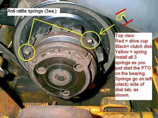 John Deere Pto Switch Wiring Diagram Cub Cadet Faq