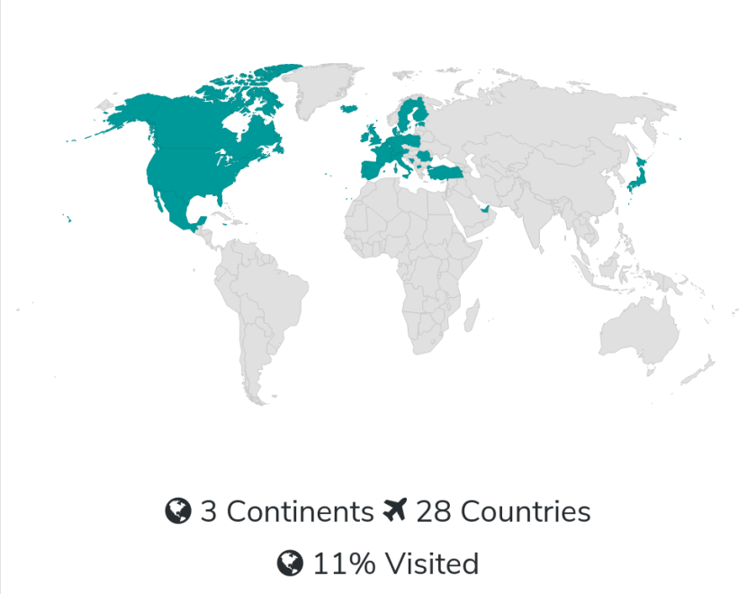 Countries in 2021