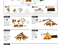 Teaching Cub Scouts How to Build a Fire | Cub Scout Ideas