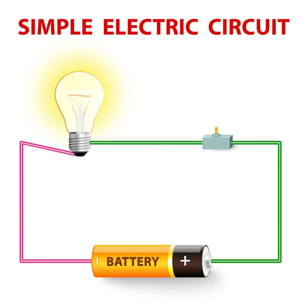 Circuit The Image Shows A Simple Electrical Circuit The Circuit Has