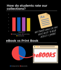 eBooks vs Pring Books