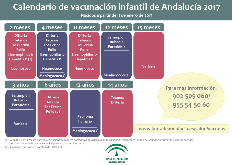 Ha Vuelto A Cambiar El Calendario Vacunal Cuidarmibebe