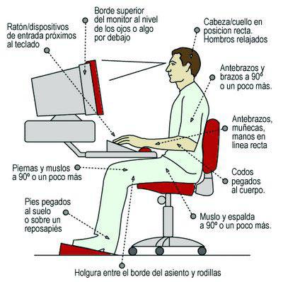 postura-para-ordenador cuidasdeti.com