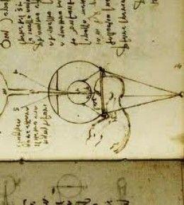 Boceto Leonardo da Vinci lentes de contacto