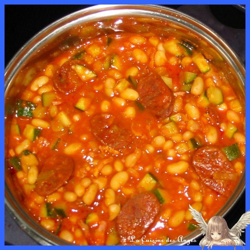 Site Cuisine Turque