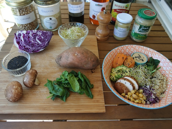 Planche à découper champignons, patate douce chou rouge et assiette de légumes