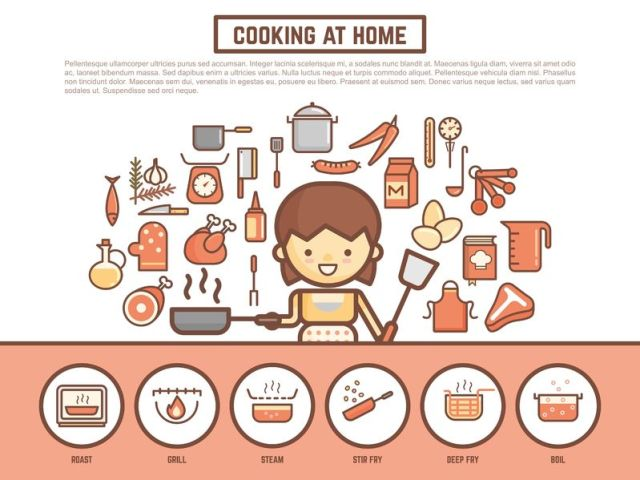 62675348 - home cooking banner background  cute outline cartoon character style