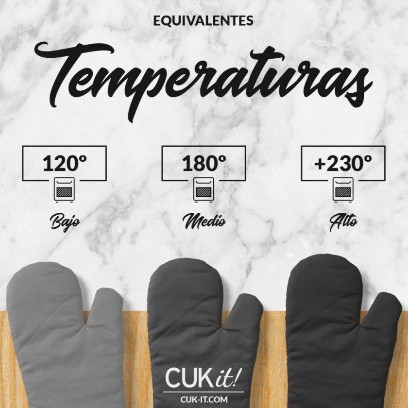 equivalencias temperaturas horno