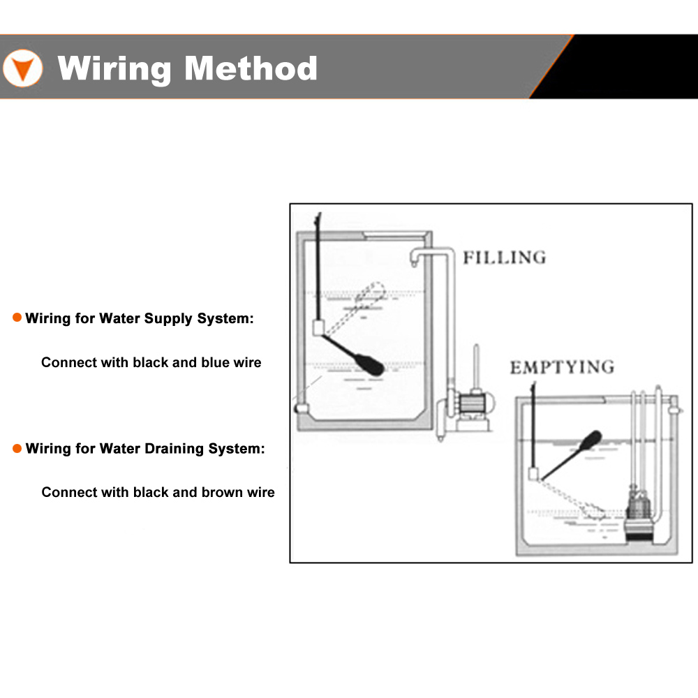 Sump Pump Float Switch Layout Wiring