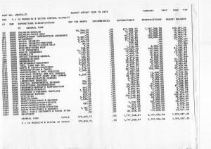 Duane Bridgewater's Files 1997