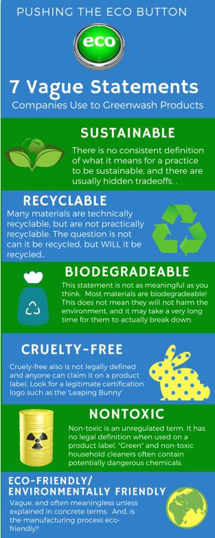 greenwashing by companies