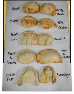 Different Empanada Folds