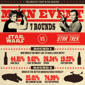 starwars-vs-startrek-sm