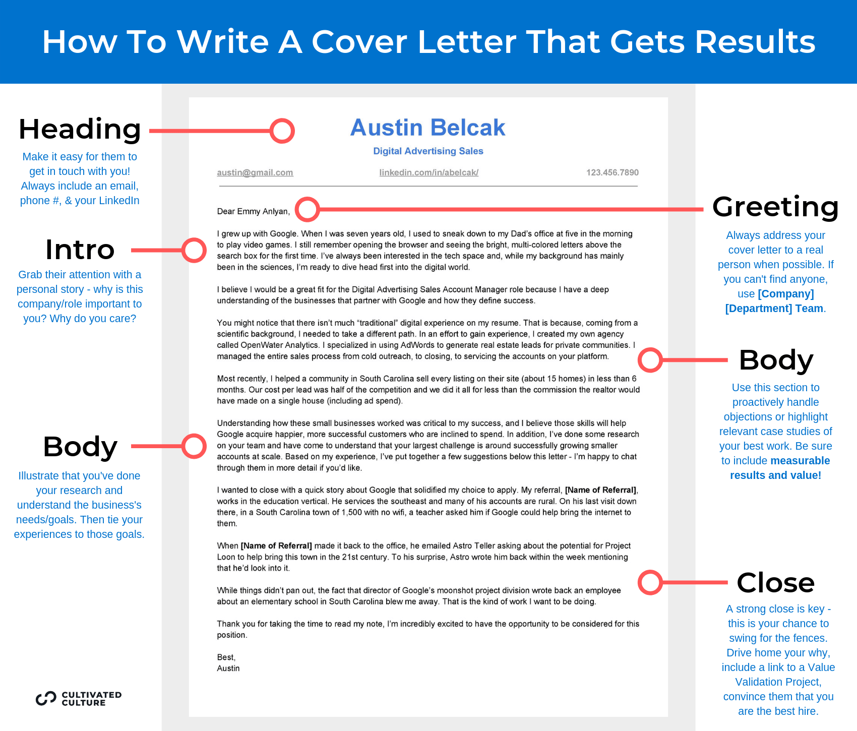 Writing A Cover Letter To A Company How To Write An Amazing Cover Letter That Will Get You Hired