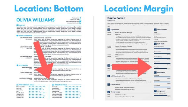 13+ Best Resume Skills For 13 [Examples That Will Win More Jobs]