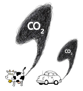co2cow