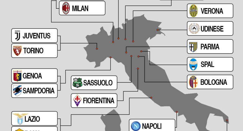 The Cult of Calcio – Italian Football Serie A News and