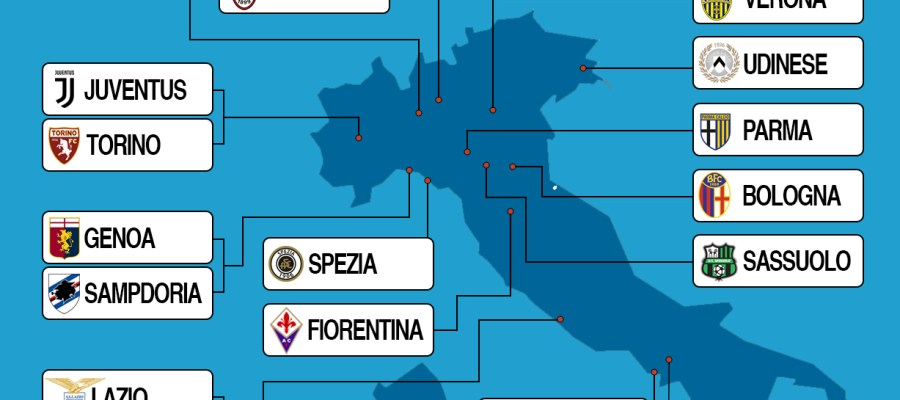 Serie A Table Predictions Where Will Every Club Land This Season