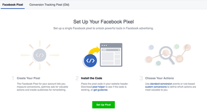 Facebook pixel WordPress Shopify Website