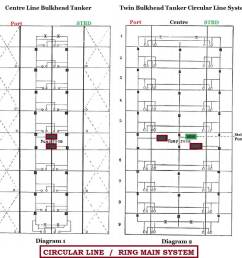 piping layout definition schematic diagrampiping layout definition wiring diagram air piping layout piping layout definition manual [ 1012 x 951 Pixel ]