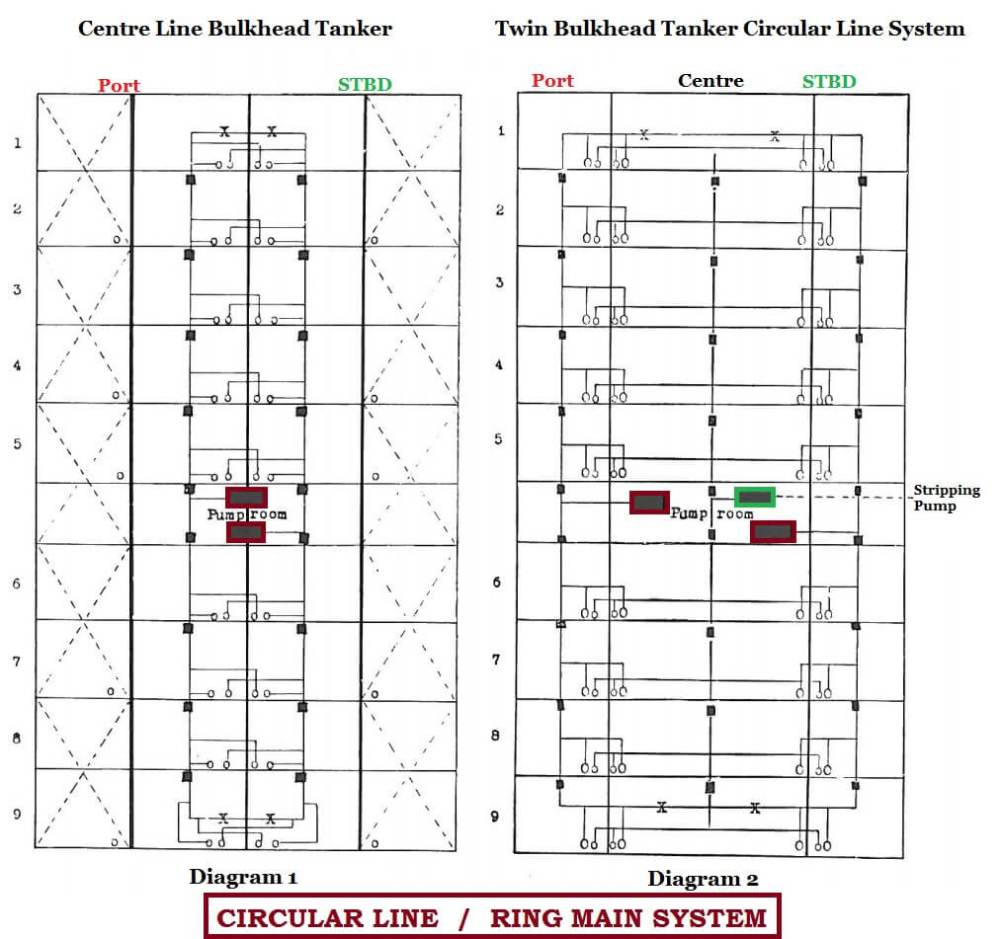 medium resolution of piping layout definition schematic diagrampiping layout definition wiring diagram air piping layout piping layout definition manual
