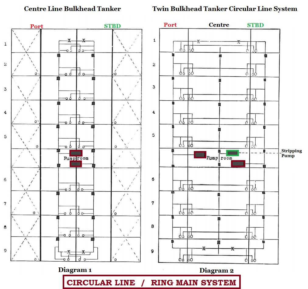 hight resolution of piping layout definition schematic diagrampiping layout definition wiring diagram air piping layout piping layout definition manual