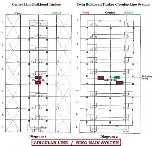 small resolution of piping layout definition schematic diagrampiping layout definition wiring diagram air piping layout piping layout definition manual
