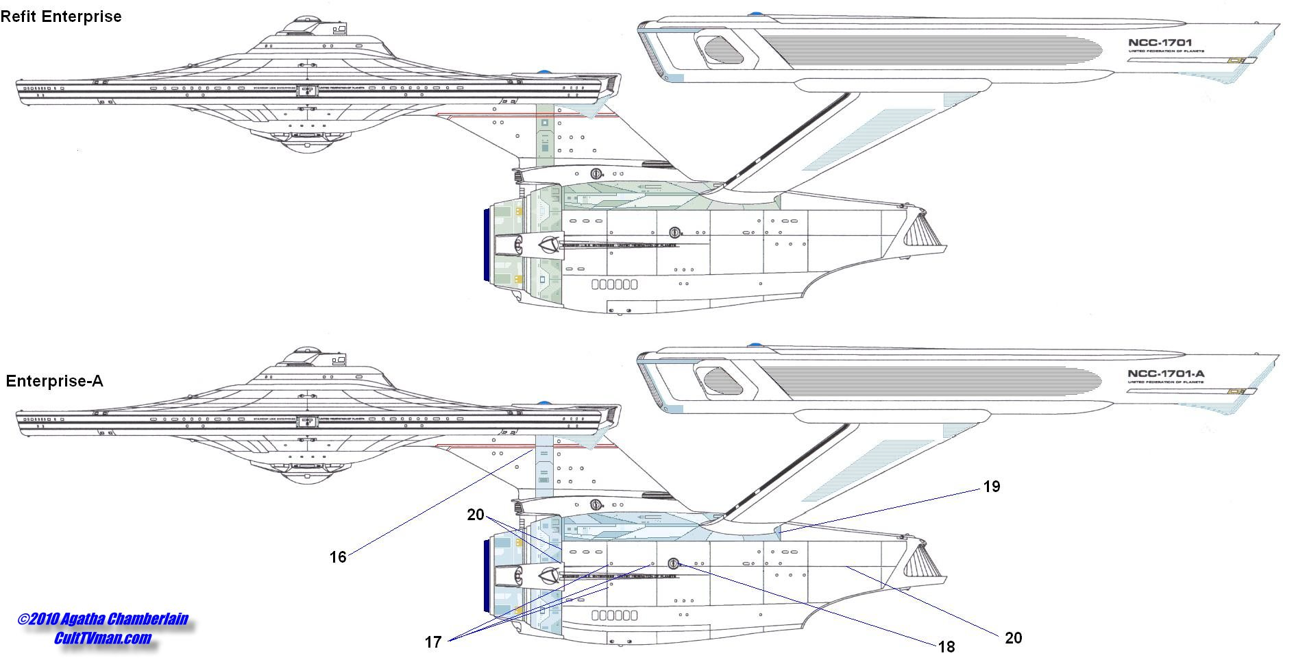 Refit Enterprise Page 2 Culttvman S Fantastic Modeling