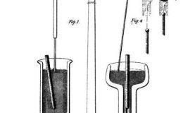 El descubrimiento de la inducción electro-magnética (1