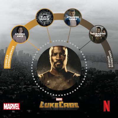 Path-to-Luke-Cage