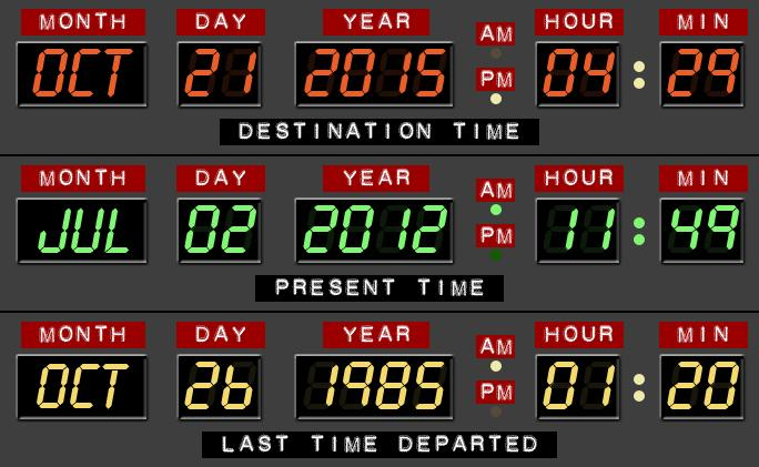 Back to the future day culturageek.com.ar