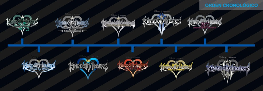 Review Kingdom Hearts Hd 1 5 2 5 Remix A La Espera De Kh3