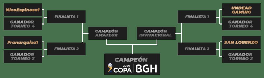 llave bgh torneo 2