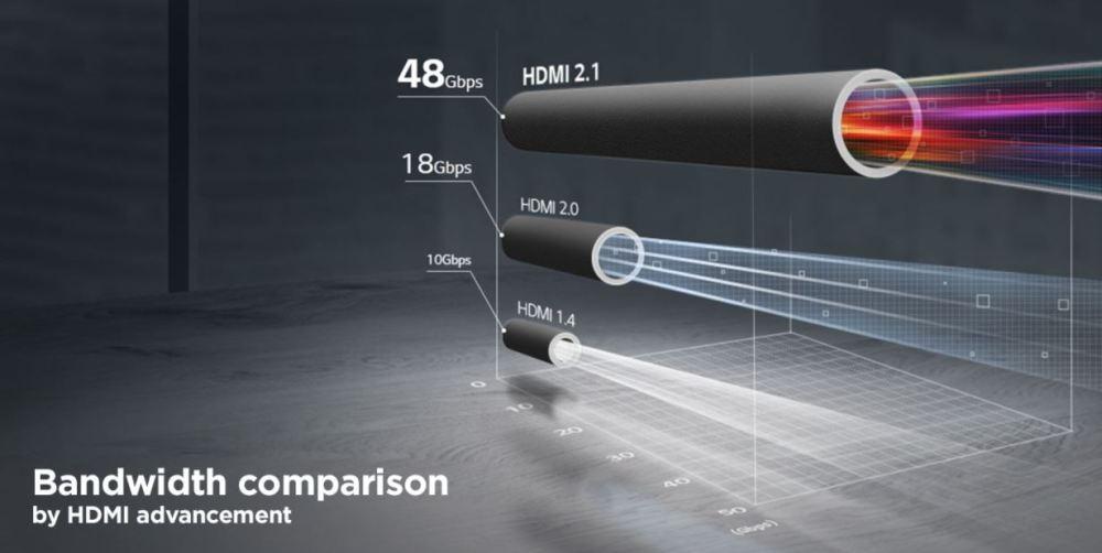 HDMI-2.1-2