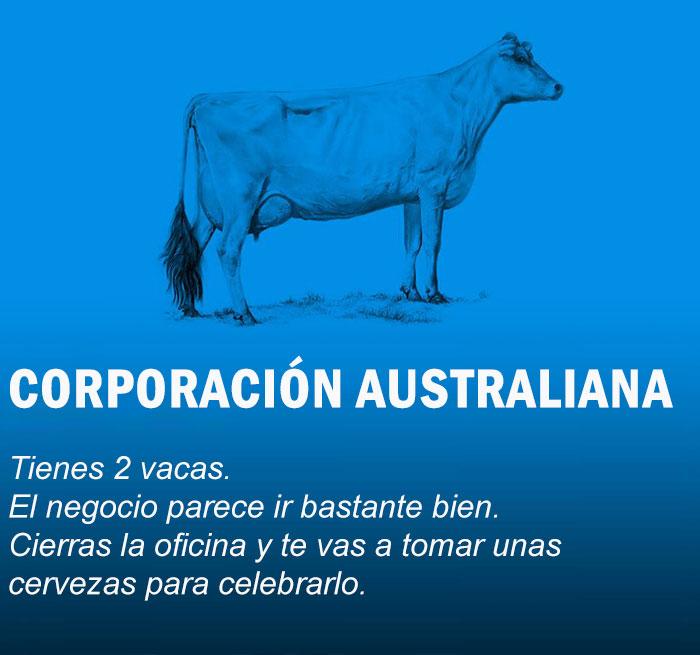 vacas economia Cultura Inquieta13